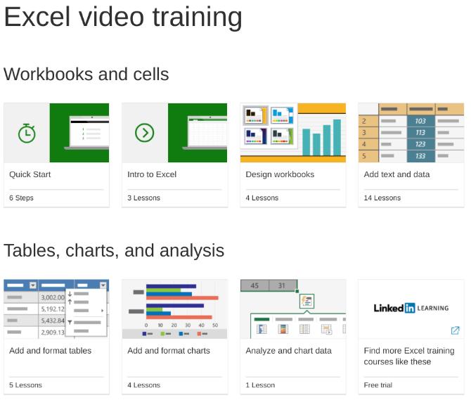 best excel tutorials and online courses