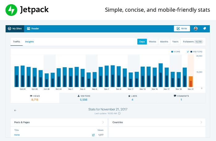 wp-stats-plugins-01-jetpack